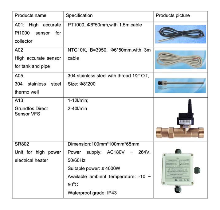 SR1568 Solar Controllers for Split Solar Water Heater - Buy Solar