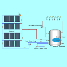 SFBH Solar Heating For Hotel